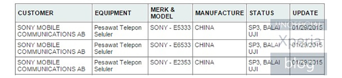 xperia-z4-model-numarasi-E6533-olacak