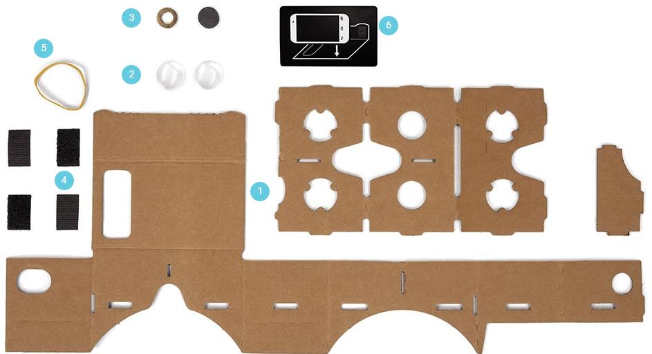 Google Cardboard Şeması